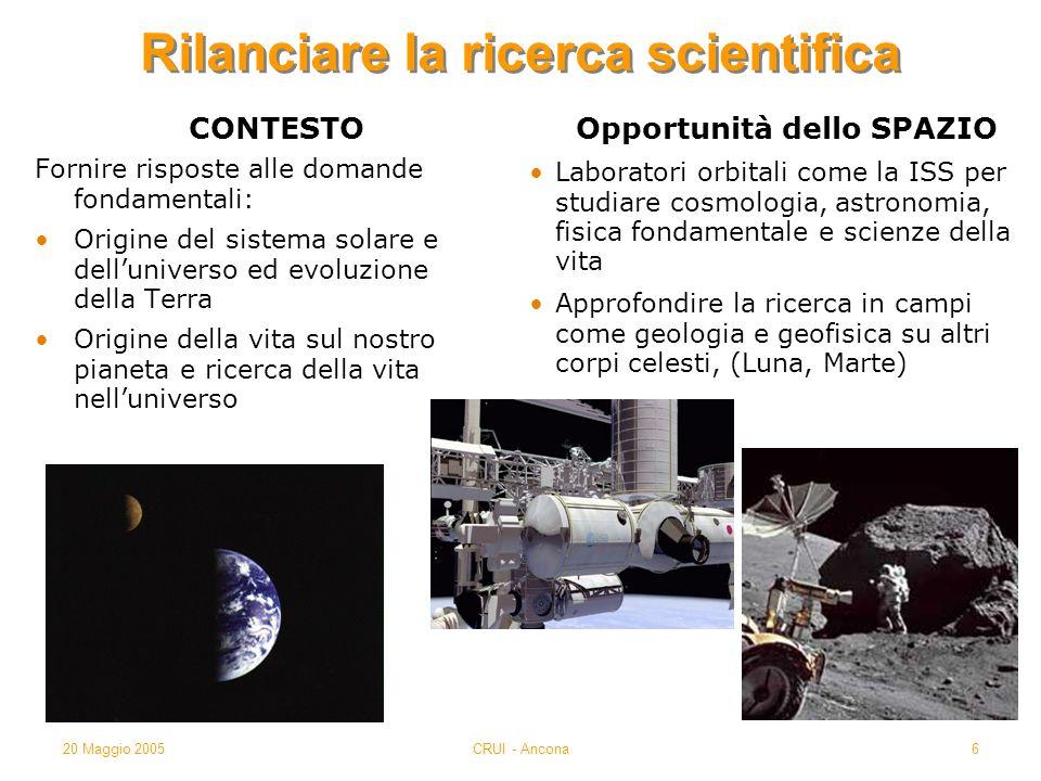 20 Maggio 2005CRUI - Ancona6 Rilanciare la ricerca scientifica CONTESTO Fornire risposte alle domande fondamentali: Origine del sistema solare e dellu