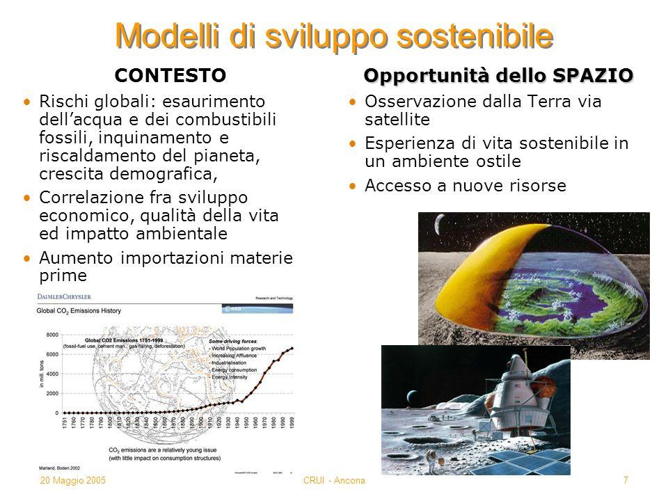 20 Maggio 2005CRUI - Ancona7 Modelli di sviluppo sostenibile CONTESTO Rischi globali: esaurimento dellacqua e dei combustibili fossili, inquinamento e