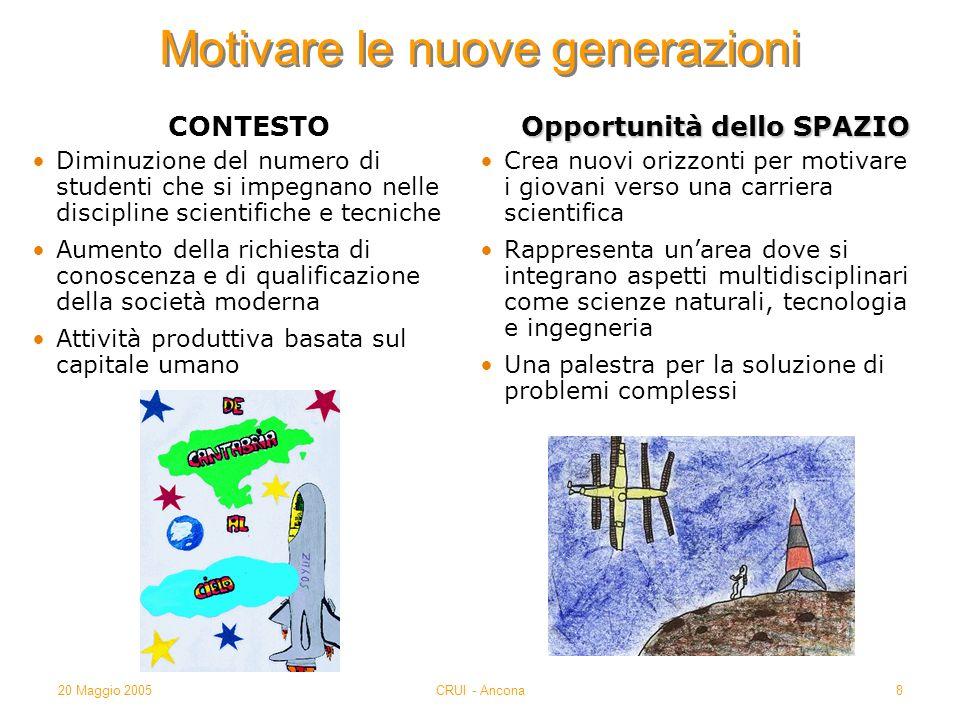 20 Maggio 2005CRUI - Ancona8 Motivare le nuove generazioni CONTESTO Diminuzione del numero di studenti che si impegnano nelle discipline scientifiche