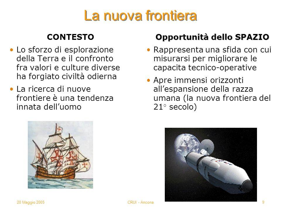 20 Maggio 2005CRUI - Ancona9 La nuova frontiera CONTESTO Lo sforzo di esplorazione della Terra e il confronto fra valori e culture diverse ha forgiato