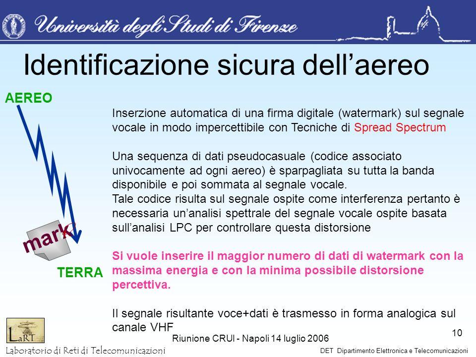 Laboratorio di Reti di Telecomunicazioni DET Dipartimento Elettronica e Telecomunicazioni Riunione CRUI - Napoli 14 luglio 2006 10 Identificazione sic