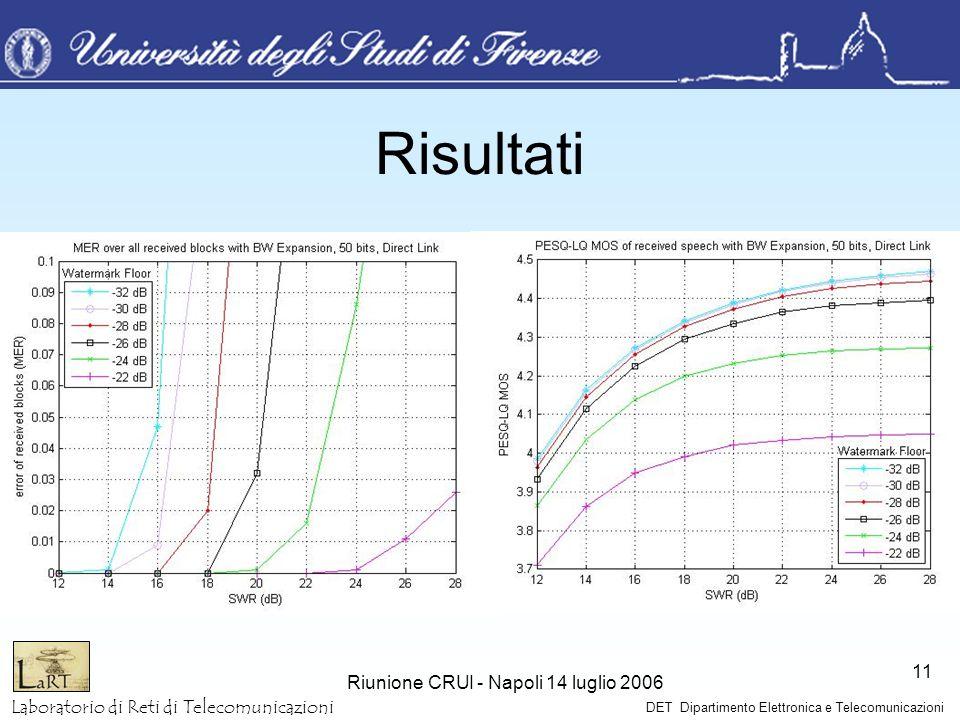 Laboratorio di Reti di Telecomunicazioni DET Dipartimento Elettronica e Telecomunicazioni Riunione CRUI - Napoli 14 luglio 2006 11 Risultati