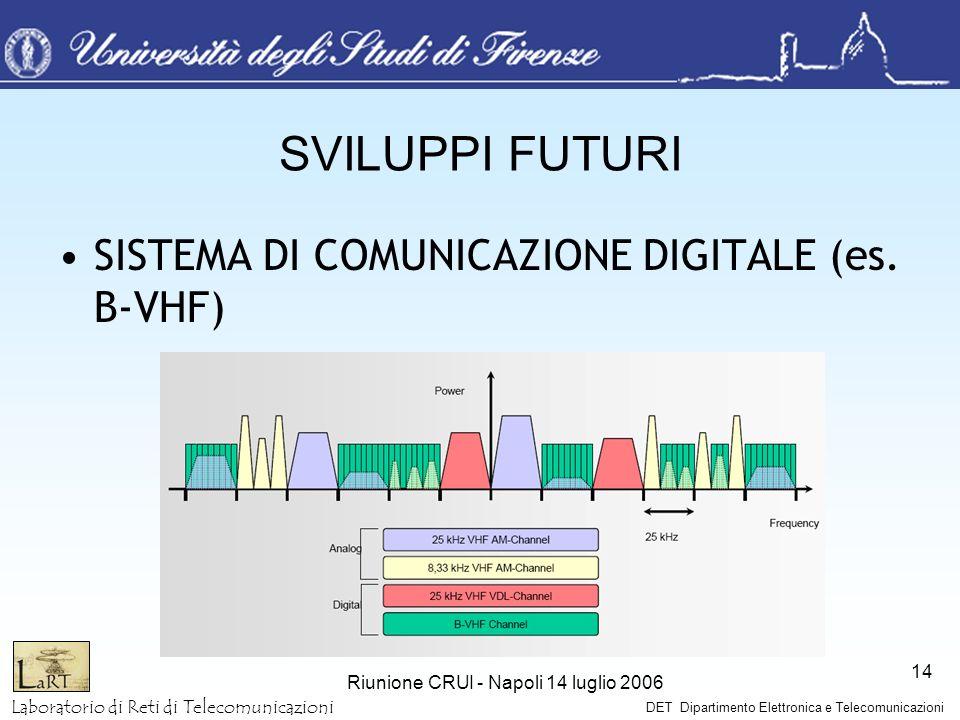 Laboratorio di Reti di Telecomunicazioni DET Dipartimento Elettronica e Telecomunicazioni Riunione CRUI - Napoli 14 luglio 2006 14 SVILUPPI FUTURI SIS