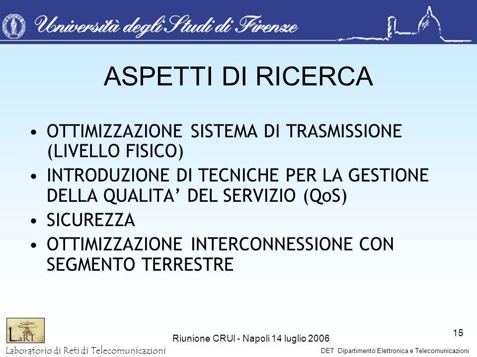 Laboratorio di Reti di Telecomunicazioni DET Dipartimento Elettronica e Telecomunicazioni Riunione CRUI - Napoli 14 luglio 2006 15 ASPETTI DI RICERCA