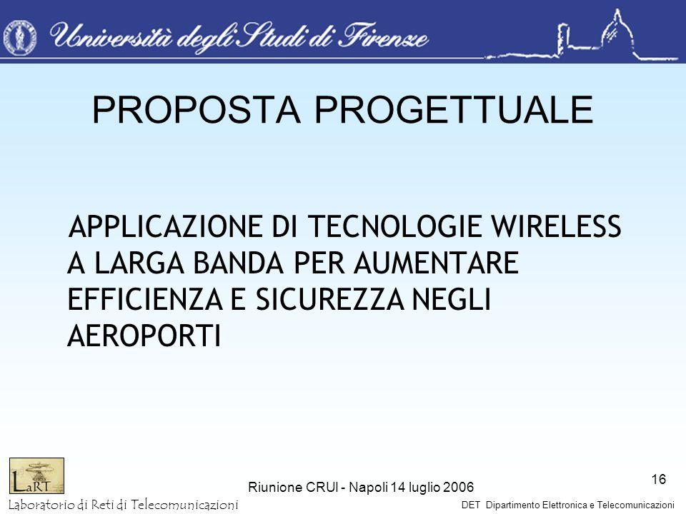 Laboratorio di Reti di Telecomunicazioni DET Dipartimento Elettronica e Telecomunicazioni Riunione CRUI - Napoli 14 luglio 2006 16 PROPOSTA PROGETTUAL
