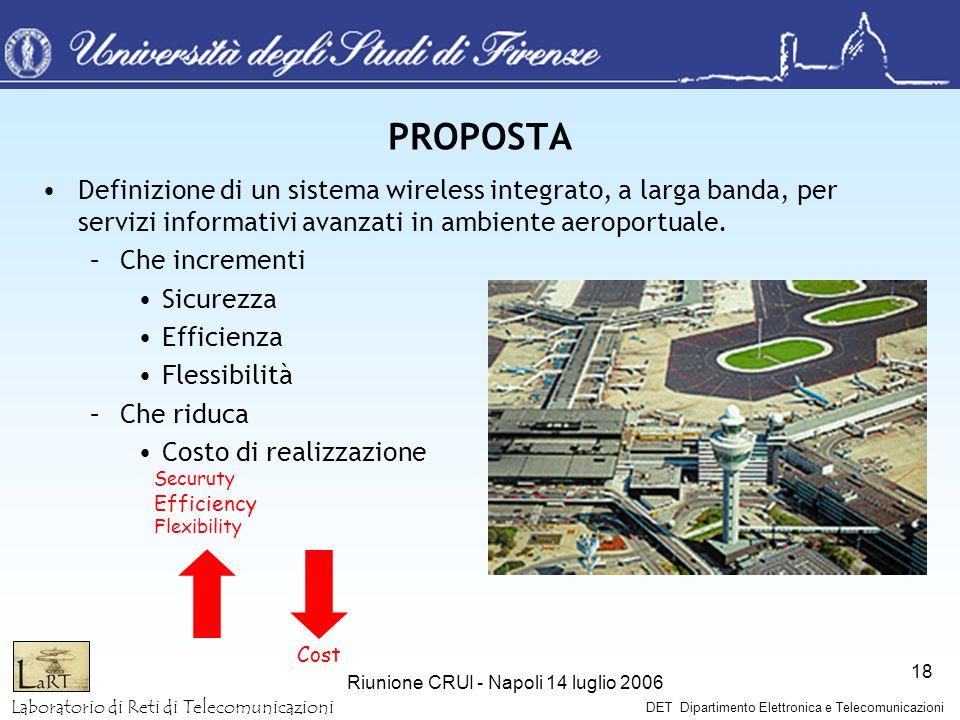 Laboratorio di Reti di Telecomunicazioni DET Dipartimento Elettronica e Telecomunicazioni Riunione CRUI - Napoli 14 luglio 2006 18 PROPOSTA Definizion