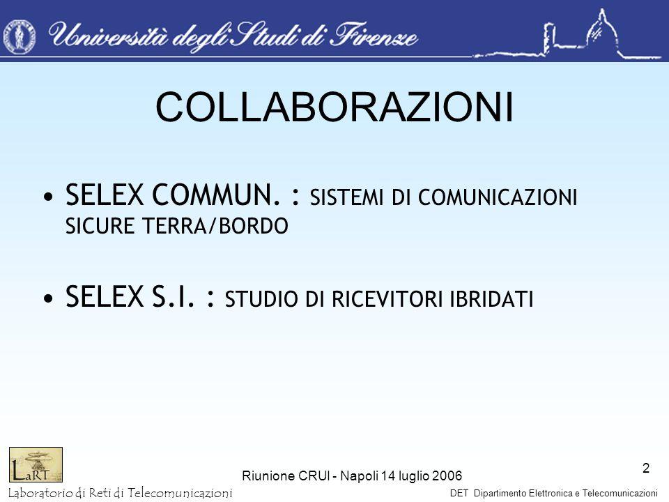 Laboratorio di Reti di Telecomunicazioni DET Dipartimento Elettronica e Telecomunicazioni Riunione CRUI - Napoli 14 luglio 2006 2 COLLABORAZIONI SELEX