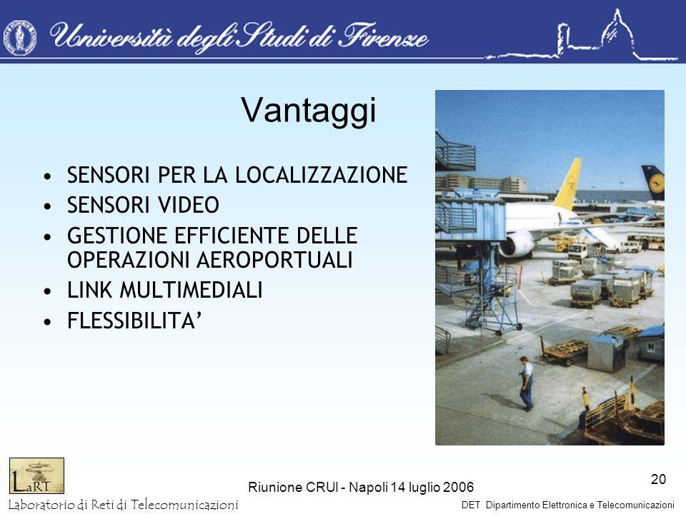 Laboratorio di Reti di Telecomunicazioni DET Dipartimento Elettronica e Telecomunicazioni Riunione CRUI - Napoli 14 luglio 2006 20 Vantaggi SENSORI PE