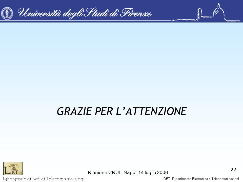 Laboratorio di Reti di Telecomunicazioni DET Dipartimento Elettronica e Telecomunicazioni Riunione CRUI - Napoli 14 luglio 2006 22 GRAZIE PER LATTENZI