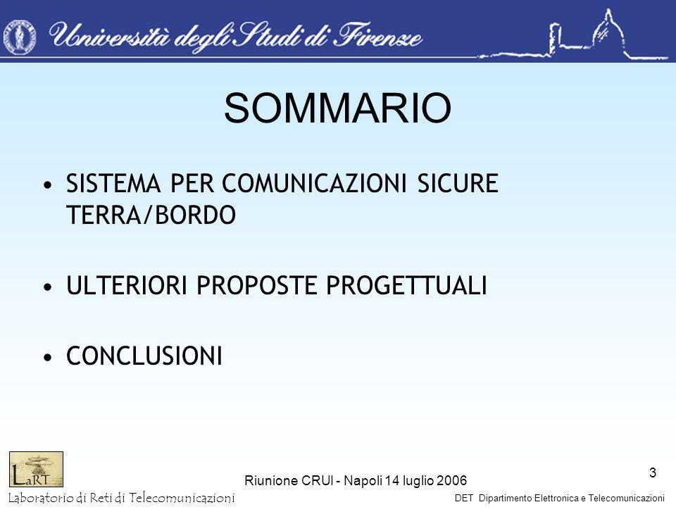 Laboratorio di Reti di Telecomunicazioni DET Dipartimento Elettronica e Telecomunicazioni Riunione CRUI - Napoli 14 luglio 2006 3 SOMMARIO SISTEMA PER