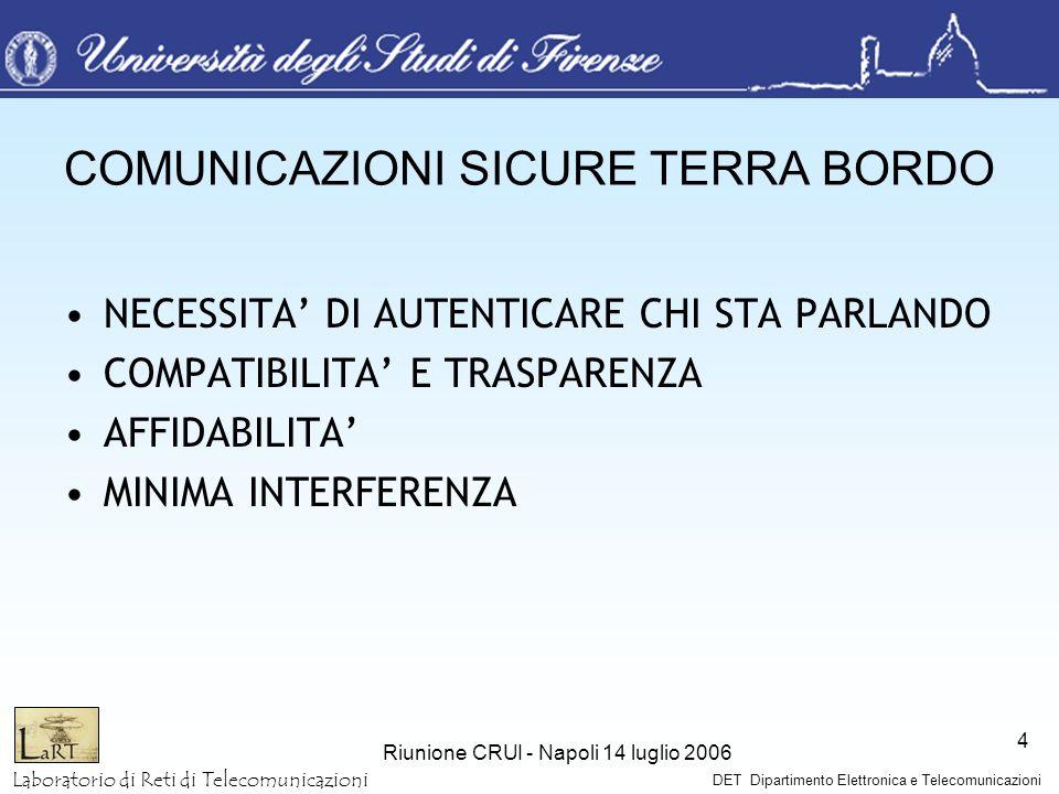 Laboratorio di Reti di Telecomunicazioni DET Dipartimento Elettronica e Telecomunicazioni Riunione CRUI - Napoli 14 luglio 2006 4 COMUNICAZIONI SICURE
