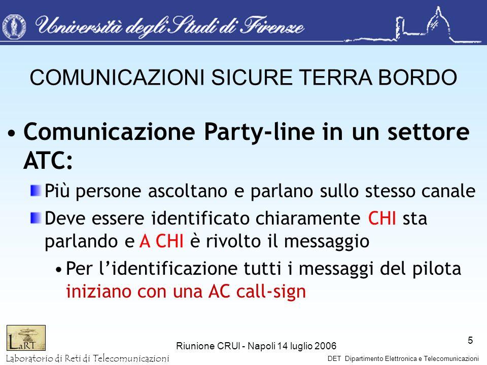 Laboratorio di Reti di Telecomunicazioni DET Dipartimento Elettronica e Telecomunicazioni Riunione CRUI - Napoli 14 luglio 2006 5 Comunicazione Party-