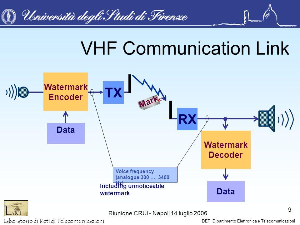 Laboratorio di Reti di Telecomunicazioni DET Dipartimento Elettronica e Telecomunicazioni Riunione CRUI - Napoli 14 luglio 2006 9 VHF Communication Li