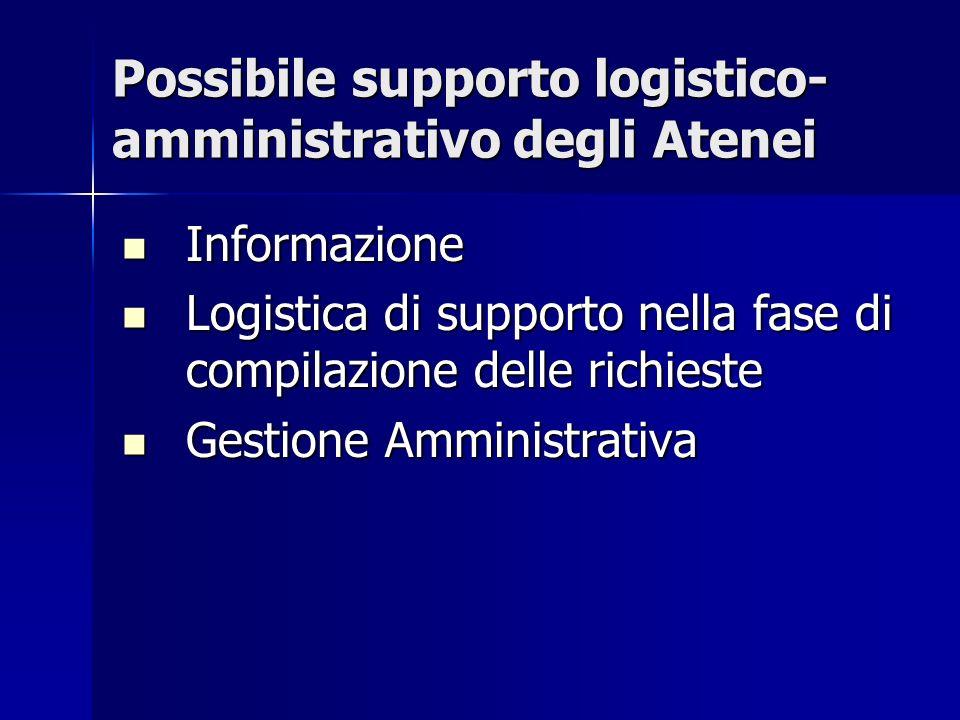 Possibile supporto logistico- amministrativo degli Atenei Informazione Informazione Logistica di supporto nella fase di compilazione delle richieste Logistica di supporto nella fase di compilazione delle richieste Gestione Amministrativa Gestione Amministrativa