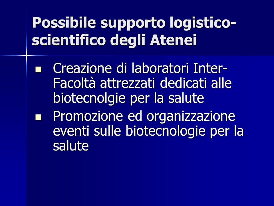 Possibile supporto logistico- scientifico degli Atenei Creazione di laboratori Inter- Facoltà attrezzati dedicati alle biotecnolgie per la salute Crea