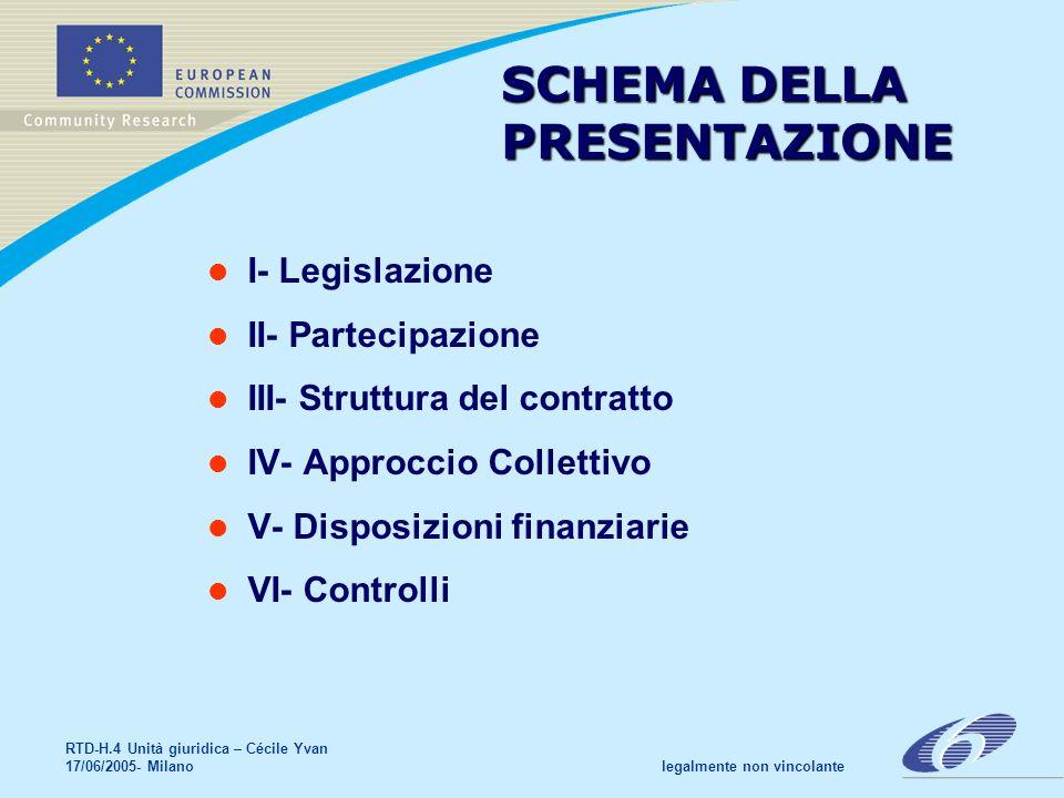 RTD-H.4 Unità giuridica – Cécile Yvan 17/06/2005- Milano legalmente non vincolante SCHEMA DELLA PRESENTAZIONE I- Legislazione II- Partecipazione III- Struttura del contratto IV- Approccio Collettivo V- Disposizioni finanziarie VI- Controlli