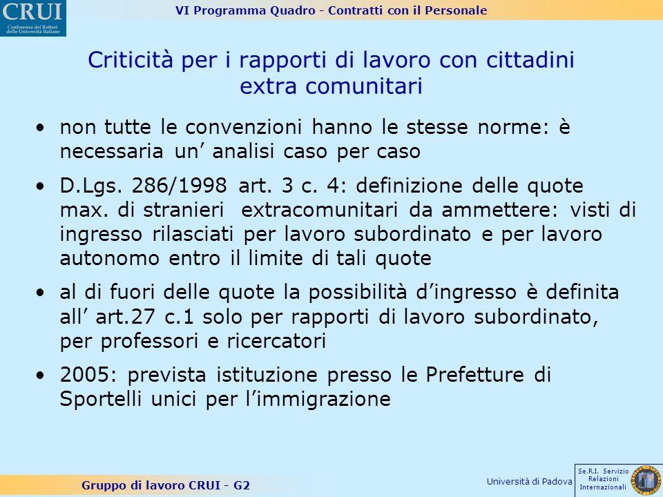 VI Programma Quadro - Contratti con il Personale Gruppo di lavoro CRUI - G2 Se.R.I. Servizio Relazioni Internazionali Università di Padova Criticità p