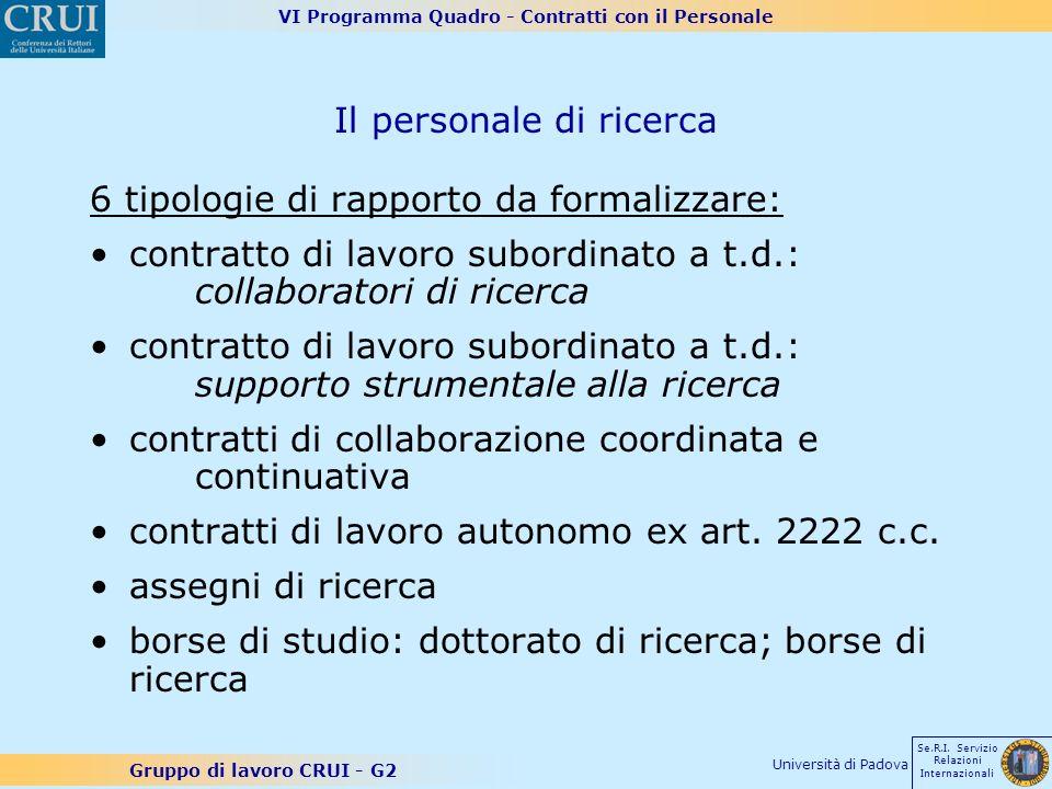 VI Programma Quadro - Contratti con il Personale Gruppo di lavoro CRUI - G2 Se.R.I. Servizio Relazioni Internazionali Università di Padova Il personal