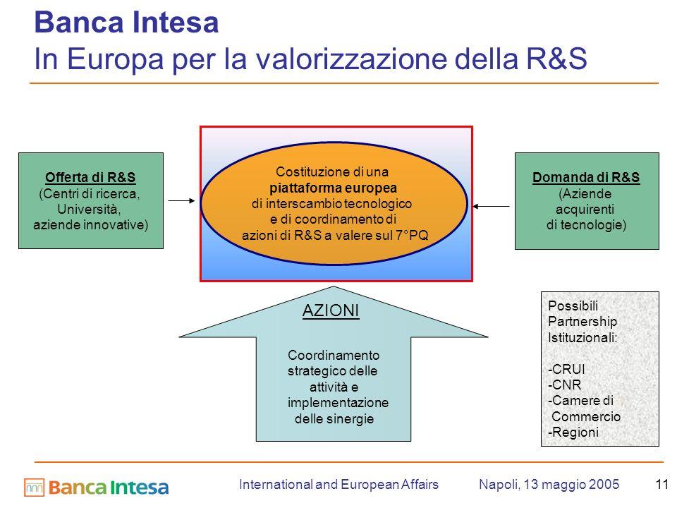 Napoli, 13 maggio 2005International and European Affairs11 Banca Intesa In Europa per la valorizzazione della R&S Costituzione di una piattaforma europea di interscambio tecnologico e di coordinamento di azioni di R&S a valere sul 7°PQ Offerta di R&S (Centri di ricerca, Università, aziende innovative) Domanda di R&S (Aziende acquirenti di tecnologie) Coordinamento strategico delle attività e implementazione delle sinergie Possibili Partnership Istituzionali: -CRUI -CNR -Camere di Commercio -Regioni AZIONI