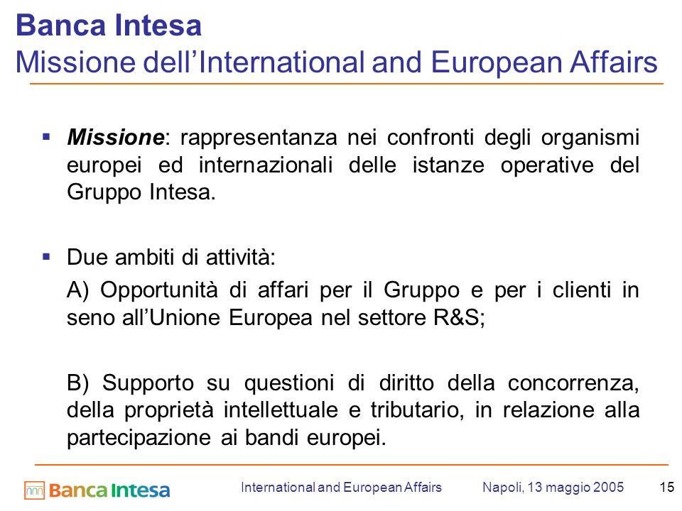 Napoli, 13 maggio 2005International and European Affairs15 Missione: rappresentanza nei confronti degli organismi europei ed internazionali delle istanze operative del Gruppo Intesa.