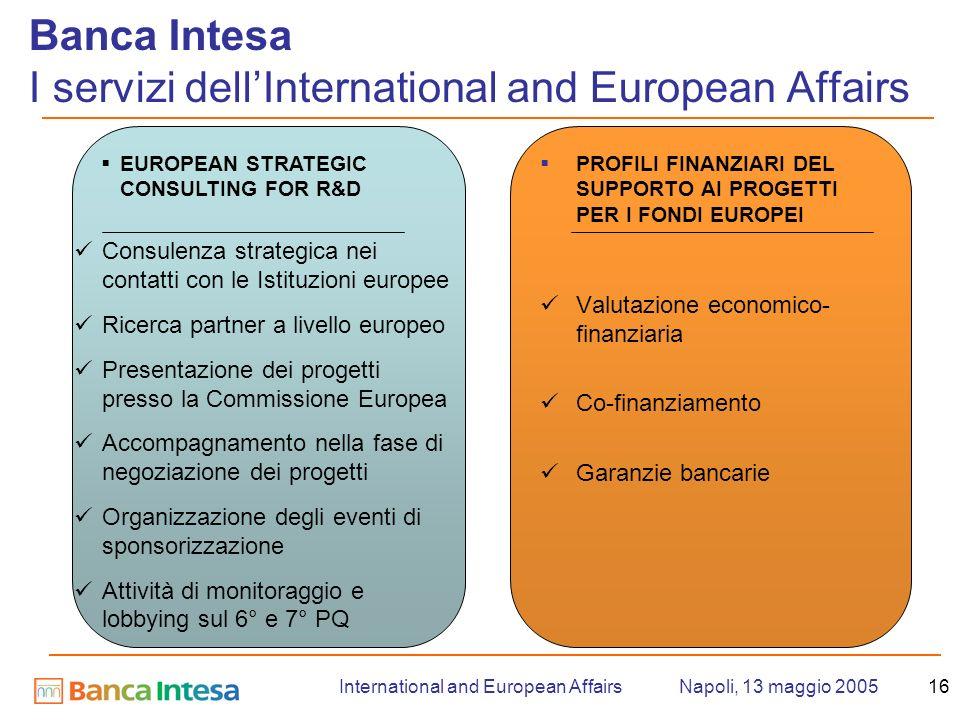 Napoli, 13 maggio 2005International and European Affairs16 PROFILI FINANZIARI DEL SUPPORTO AI PROGETTI PER I FONDI EUROPEI Valutazione economico- finanziaria Co-finanziamento Garanzie bancarie EUROPEAN STRATEGIC CONSULTING FOR R&D Consulenza strategica nei contatti con le Istituzioni europee Ricerca partner a livello europeo Presentazione dei progetti presso la Commissione Europea Accompagnamento nella fase di negoziazione dei progetti Organizzazione degli eventi di sponsorizzazione Attività di monitoraggio e lobbying sul 6° e 7° PQ Banca Intesa I servizi dellInternational and European Affairs