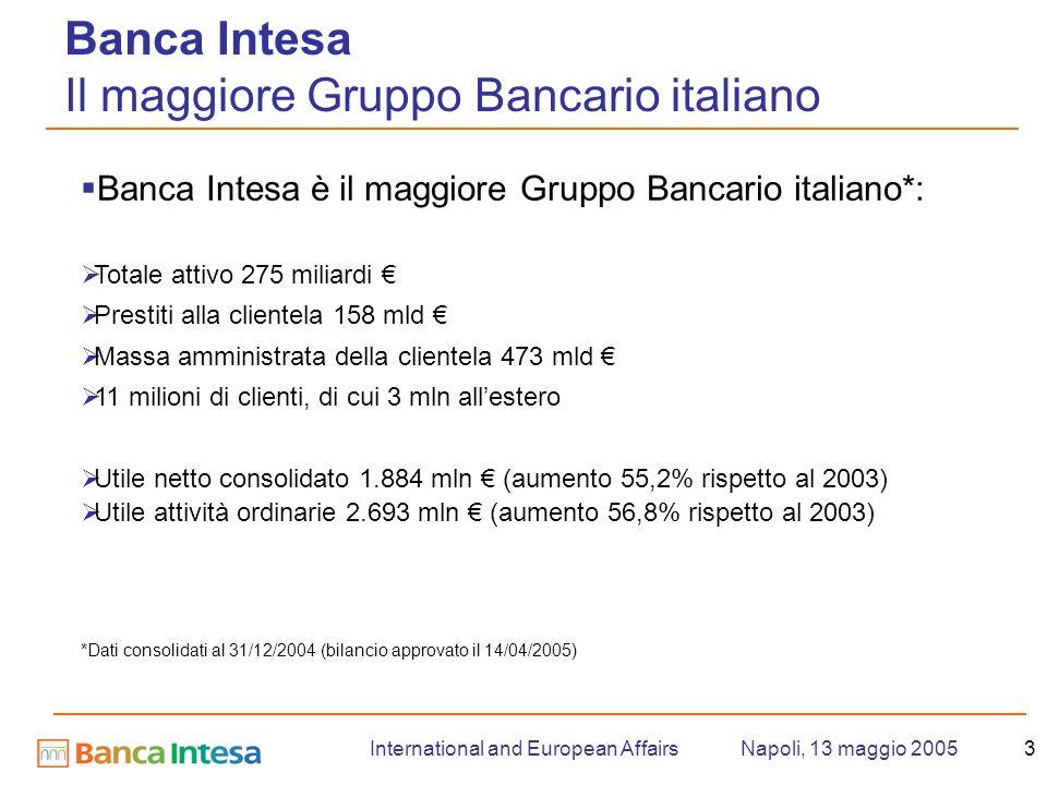 Napoli, 13 maggio 2005International and European Affairs3 Banca Intesa Il maggiore Gruppo Bancario italiano Banca Intesa è il maggiore Gruppo Bancario italiano*: Totale attivo 275 miliardi Prestiti alla clientela 158 mld Massa amministrata della clientela 473 mld 11 milioni di clienti, di cui 3 mln allestero Utile netto consolidato 1.884 mln (aumento 55,2% rispetto al 2003) Utile attività ordinarie 2.693 mln (aumento 56,8% rispetto al 2003) *Dati consolidati al 31/12/2004 (bilancio approvato il 14/04/2005)