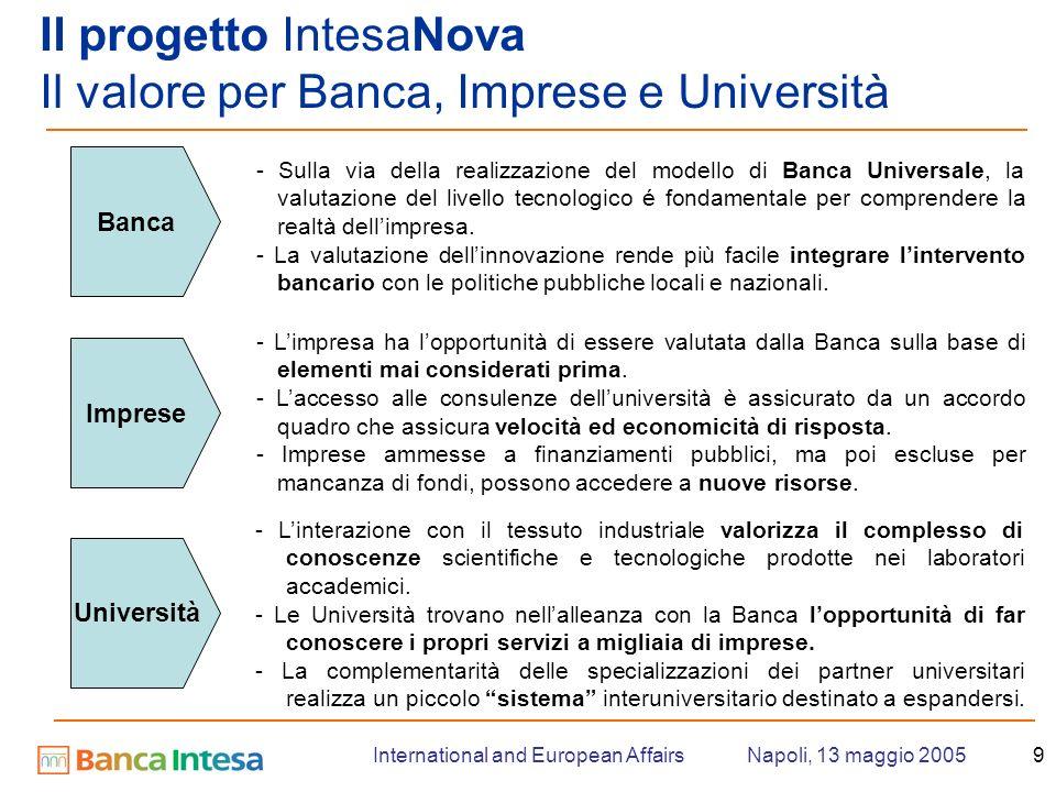 Napoli, 13 maggio 2005International and European Affairs9 - Sulla via della realizzazione del modello di Banca Universale, la valutazione del livello tecnologico é fondamentale per comprendere la realtà dellimpresa.