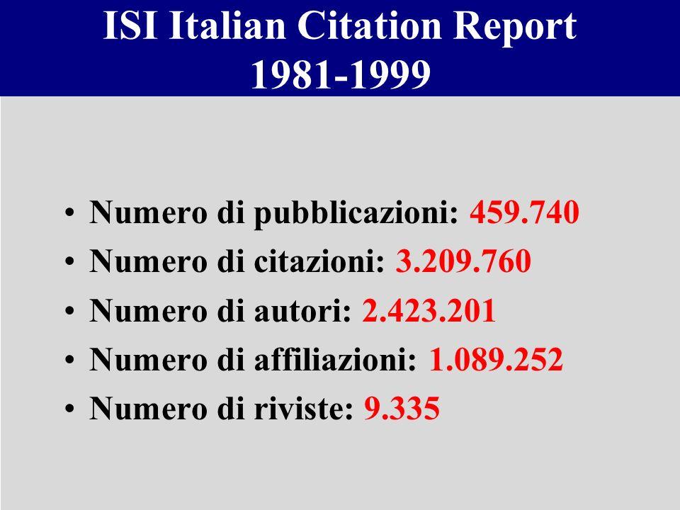 ISI Italian Citation Report 1981-1999 Numero di pubblicazioni: 459.740 Numero di citazioni: 3.209.760 Numero di autori: 2.423.201 Numero di affiliazio