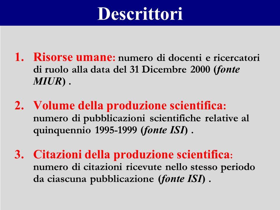 Descrittori 1.Risorse umane : numero di docenti e ricercatori di ruolo alla data del 31 Dicembre 2000 (fonte MIUR). 2.Volume della produzione scientif