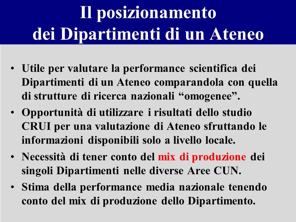 Il posizionamento dei Dipartimenti di un Ateneo Utile per valutare la performance scientifica dei Dipartimenti di un Ateneo comparandola con quella di