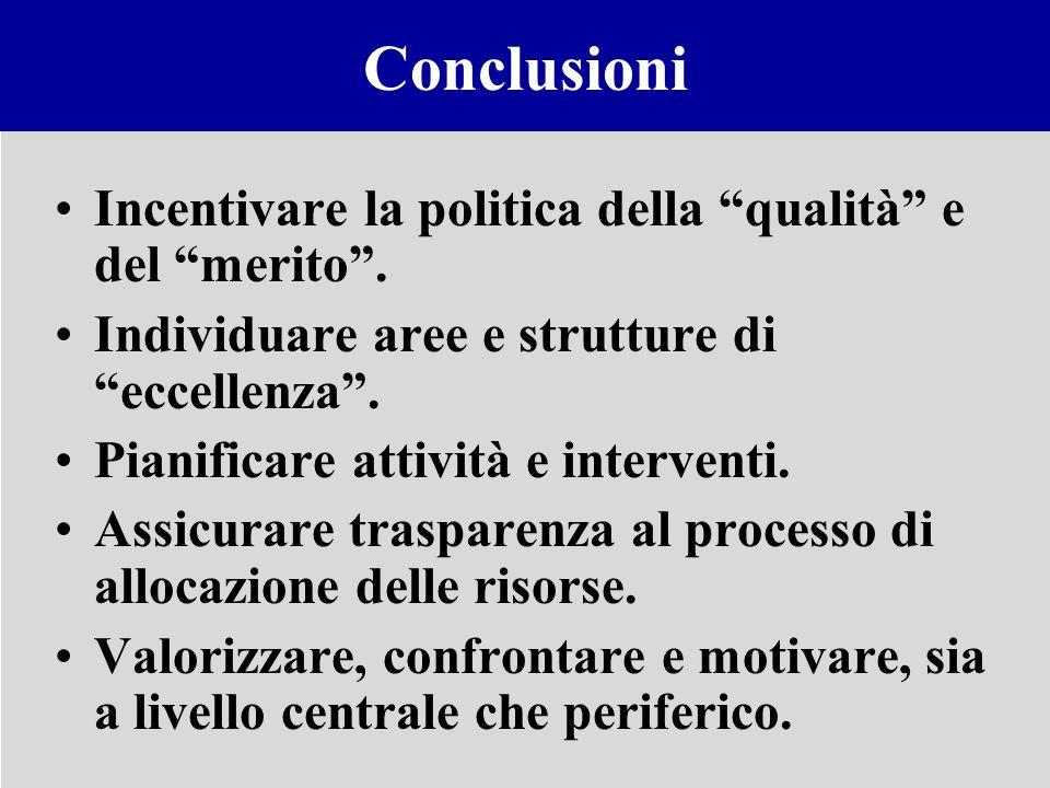 Conclusioni Incentivare la politica della qualità e del merito. Individuare aree e strutture di eccellenza. Pianificare attività e interventi. Assicur