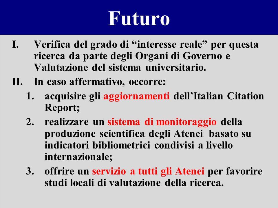 Futuro I.Verifica del grado di interesse reale per questa ricerca da parte degli Organi di Governo e Valutazione del sistema universitario. II.In caso