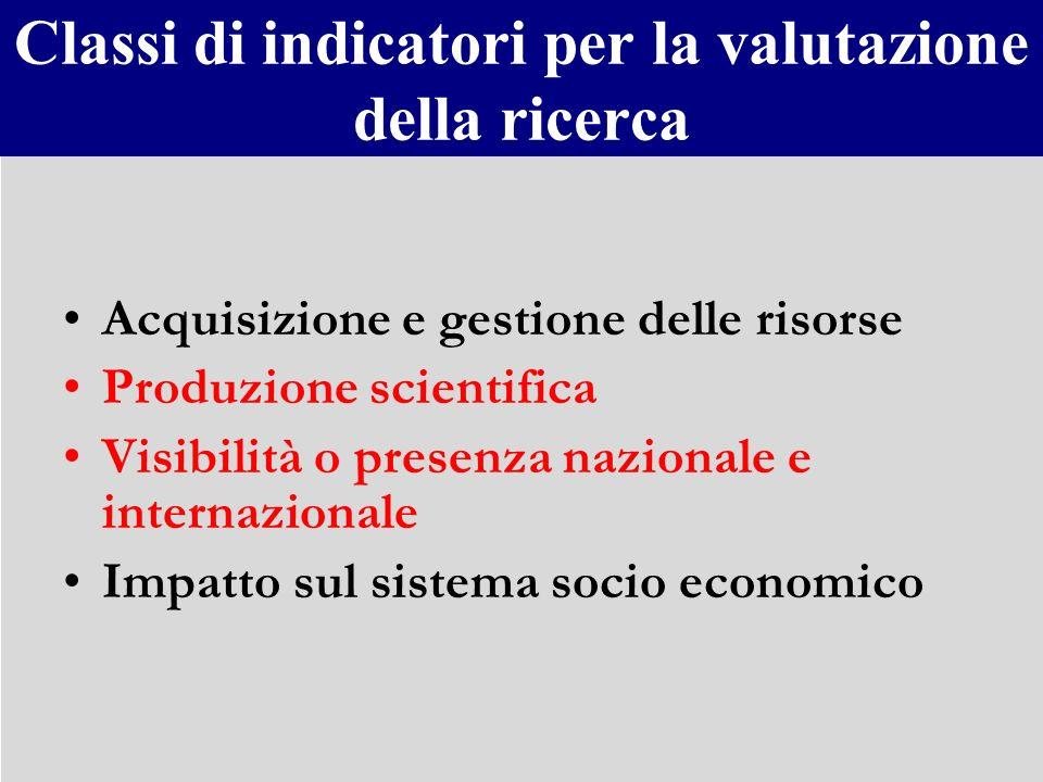 Classi di indicatori per la valutazione della ricerca Acquisizione e gestione delle risorse Produzione scientifica Visibilità o presenza nazionale e i