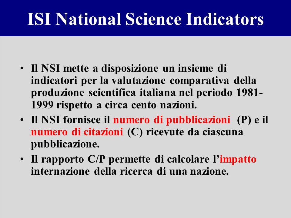 ISI National Science Indicators Il NSI mette a disposizione un insieme di indicatori per la valutazione comparativa della produzione scientifica itali