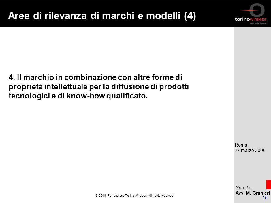 Speaker Avv. M. Granieri Roma 27 marzo 2006 14 © 2006.