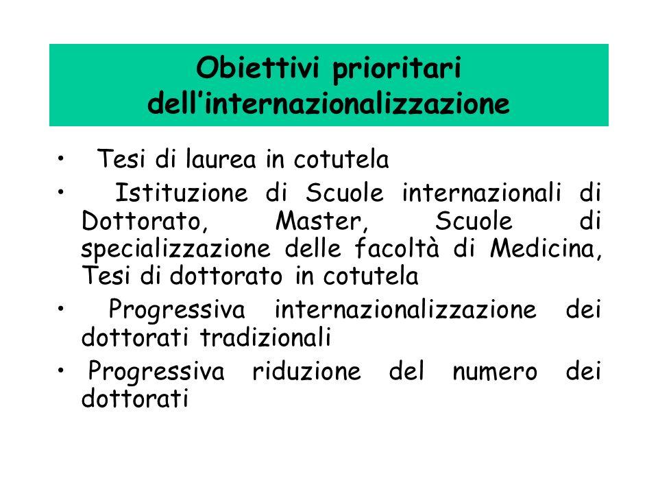 Obiettivi prioritari dellinternazionalizzazione Tesi di laurea in cotutela Istituzione di Scuole internazionali di Dottorato, Master, Scuole di specia