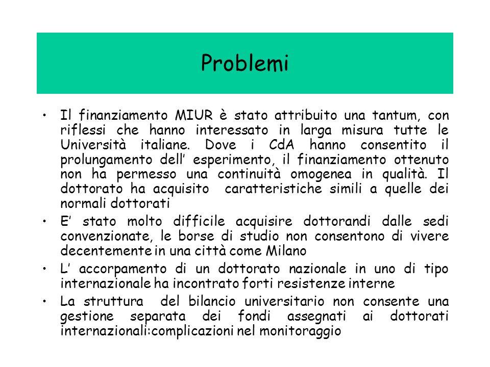 Problemi Il finanziamento MIUR è stato attribuito una tantum, con riflessi che hanno interessato in larga misura tutte le Università italiane. Dove i