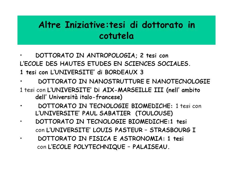 Altre Iniziative:tesi di dottorato in cotutela DOTTORATO IN ANTROPOLOGIA; 2 tesi con LECOLE DES HAUTES ETUDES EN SCIENCES SOCIALES. 1 tesi con LUNIVER