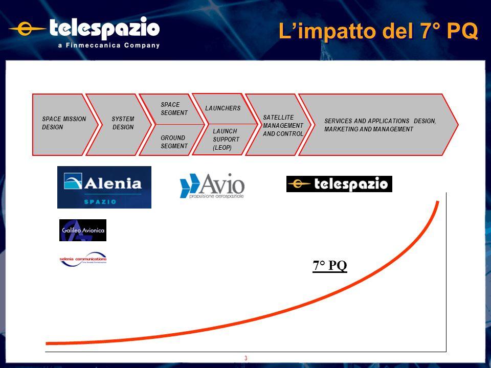 4 Galileo EGNOS IOV FOP (Da sito web E.C.)
