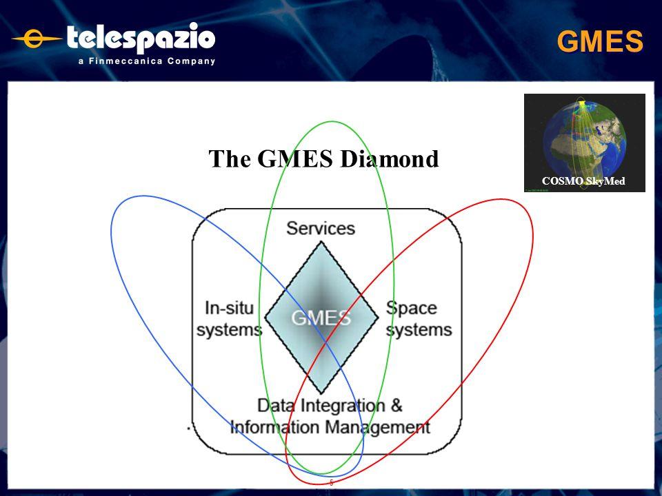 6 Telecomunicazioni Servizi Innovativi : Larga Banda Fissi e Mobili Interattivi Integrati con le reti terrestri Globali Sicuri