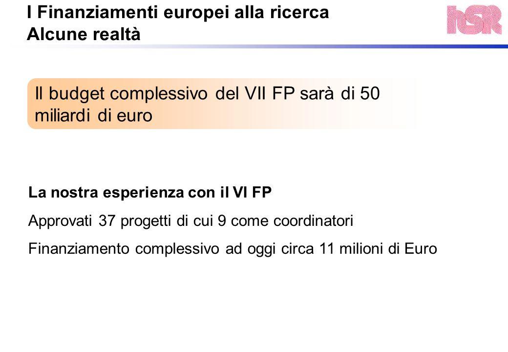 Il budget complessivo del VII FP sarà di 50 miliardi di euro I Finanziamenti europei alla ricerca Alcune realtà La nostra esperienza con il VI FP Appr