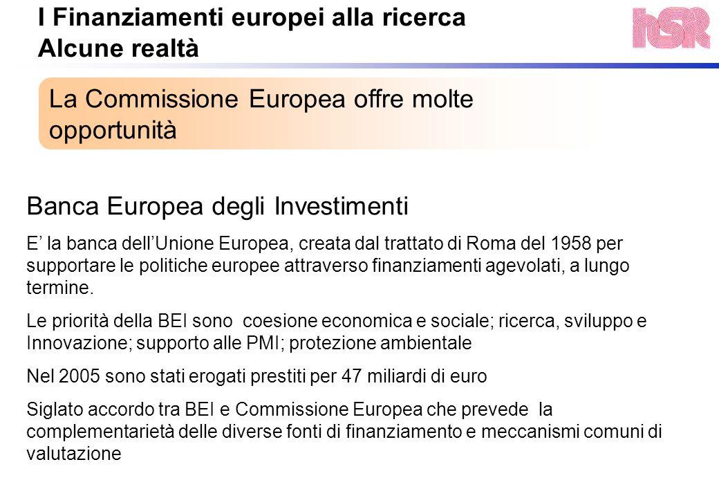 La Commissione Europea offre molte opportunità Banca Europea degli Investimenti E la banca dellUnione Europea, creata dal trattato di Roma del 1958 pe
