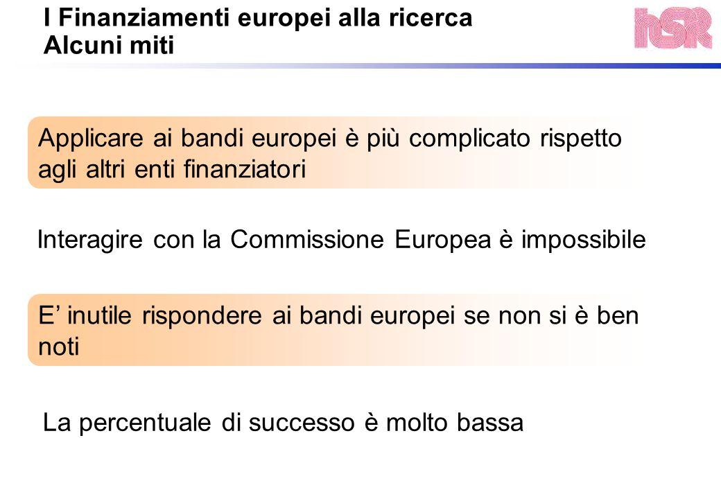 Applicare ai bandi europei è più complicato rispetto agli altri enti finanziatori Interagire con la Commissione Europea è impossibile E inutile rispon