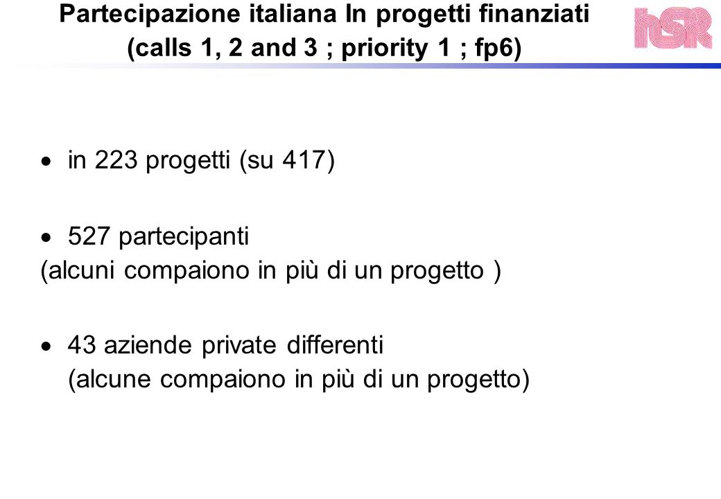 in 223 progetti (su 417) 527 partecipanti (alcuni compaiono in più di un progetto ) 43 aziende private differenti (alcune compaiono in più di un proge