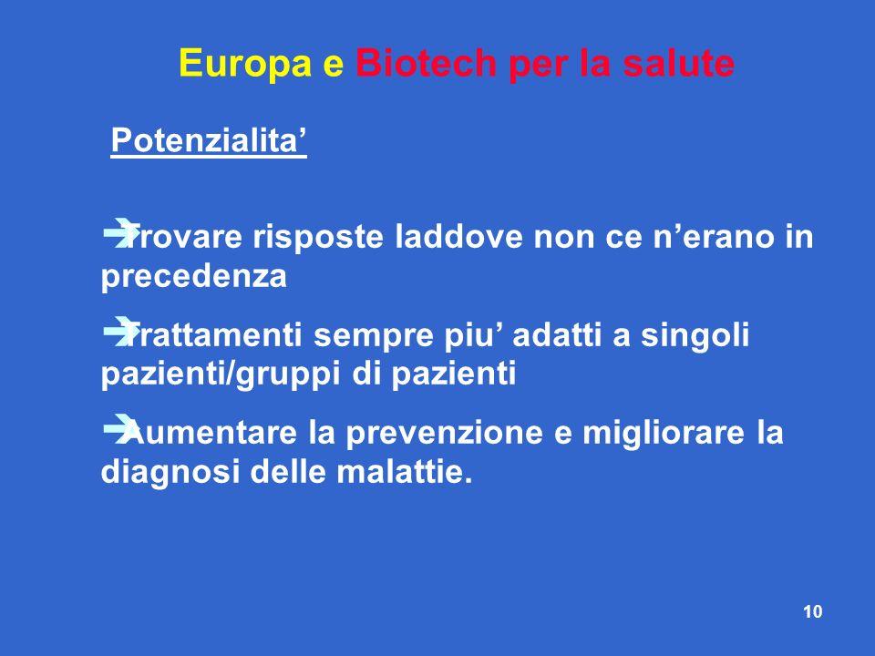 10 Europa e Biotech per la salute Trovare risposte laddove non ce nerano in precedenza Trattamenti sempre piu adatti a singoli pazienti/gruppi di pazi