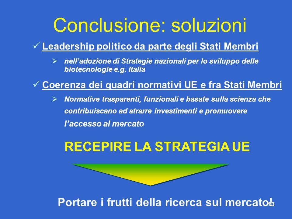 13 Leadership politico da parte degli Stati Membri nelladozione di Strategie nazionali per lo sviluppo delle biotecnologie e.g. Italia Coerenza dei qu