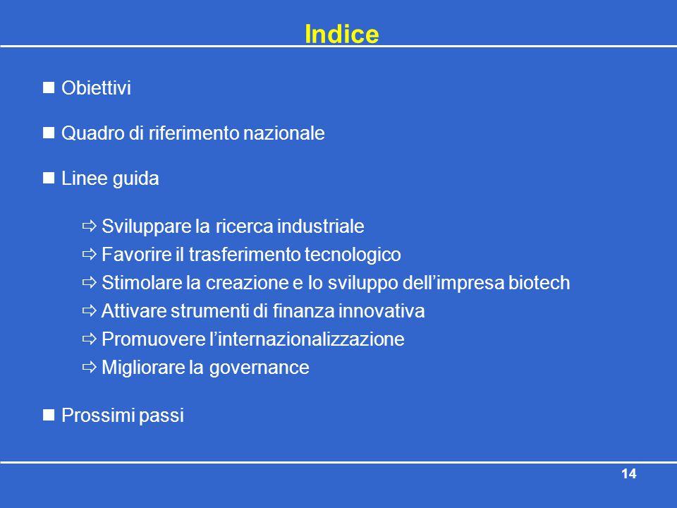 14 Indice Obiettivi Quadro di riferimento nazionale Linee guida Sviluppare la ricerca industriale Favorire il trasferimento tecnologico Stimolare la c