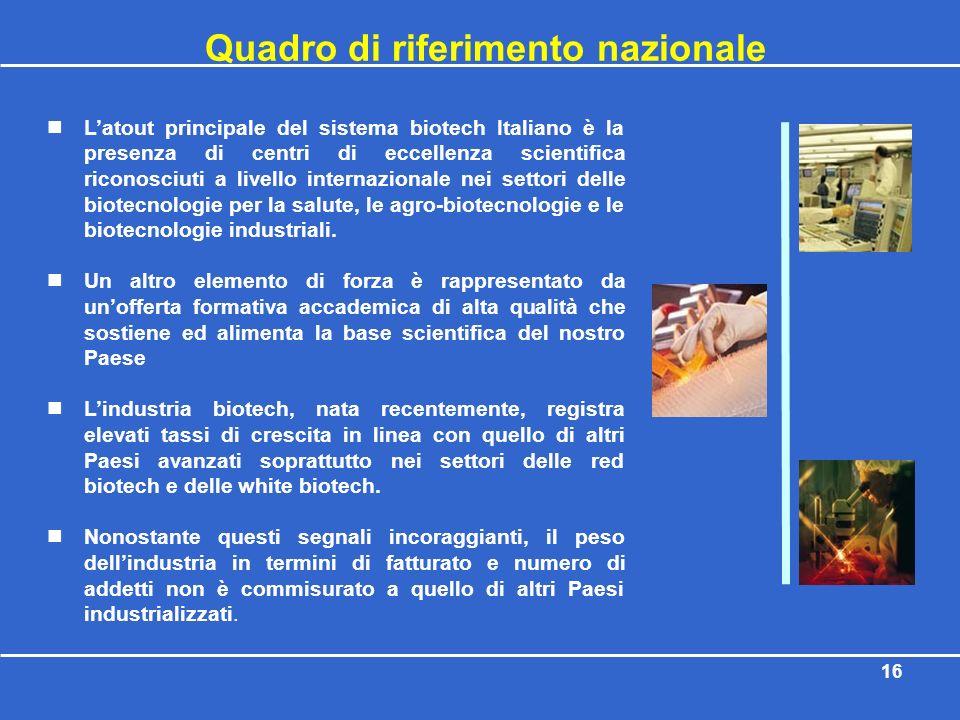 16 Quadro di riferimento nazionale Latout principale del sistema biotech Italiano è la presenza di centri di eccellenza scientifica riconosciuti a liv