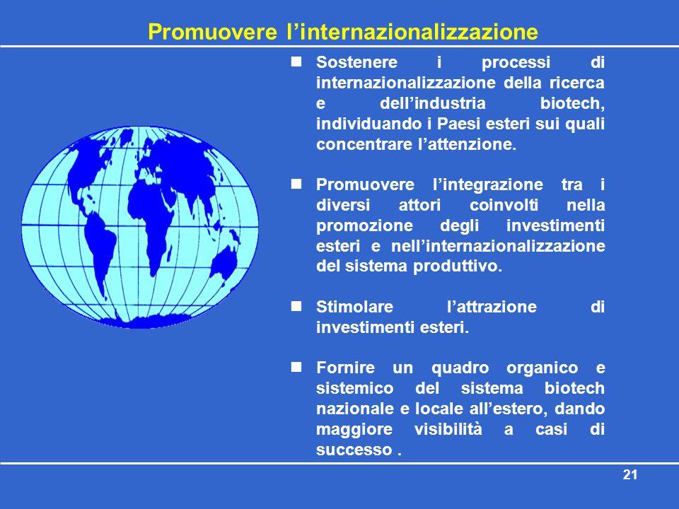 21 Promuovere linternazionalizzazione Sostenere i processi di internazionalizzazione della ricerca e dellindustria biotech, individuando i Paesi ester