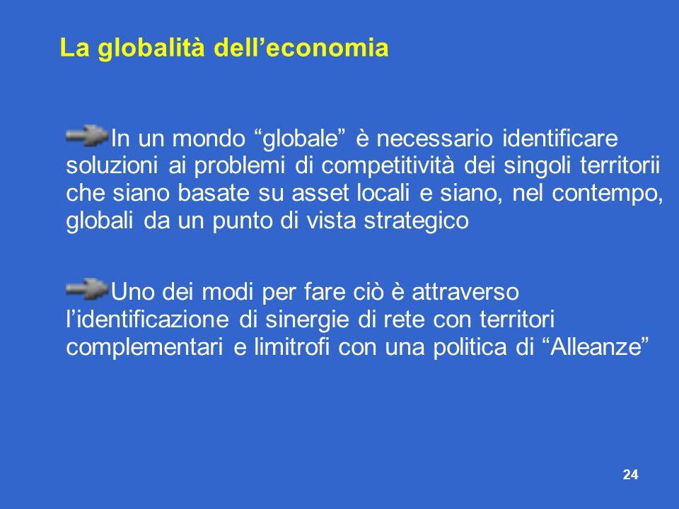 24 In un mondo globale è necessario identificare soluzioni ai problemi di competitività dei singoli territorii che siano basate su asset locali e sian